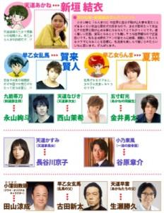 drama manga - Ranma 1/2 - SP