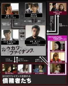 drama manga - Yamikin Ushijima-kun - Saison 1