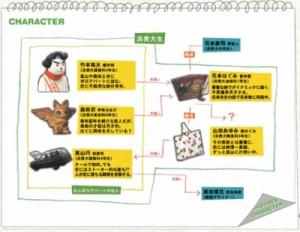 drama manga - Hachimitsu to Clover - Film