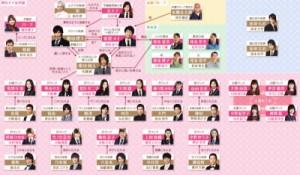 drama manga - Mei's Butler