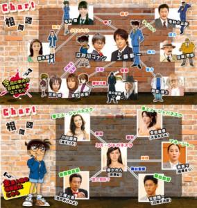 drama manga - Meitantei Conan TV Special 2