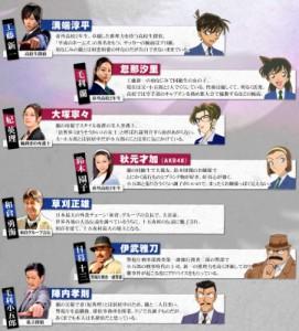 drama manga - Meitantei Conan TV Special 3