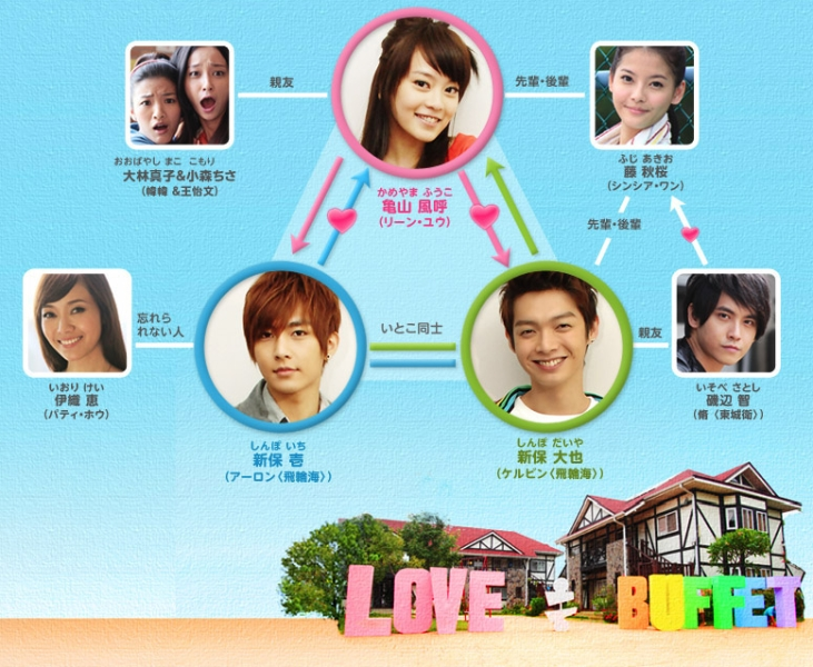 Love Buffet Love-buffet-drama-chart