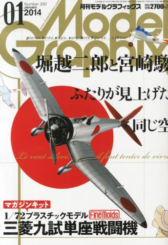 Mangas - Model Graphix